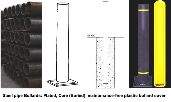 Diagram of Steel Pipe Bollards